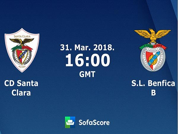 Nhận định Santa Clara vs Benfica