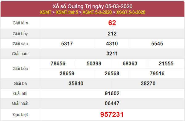 Dự đoán kết quả XSQT ngày 12/3/2020 - KQXS Quảng Trị thứ 5