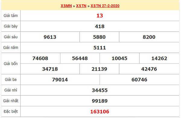Dự đoán soi cầu XS Tây Ninh 5/3/2020 - KQ xổ số Tây Ninh hôm nay