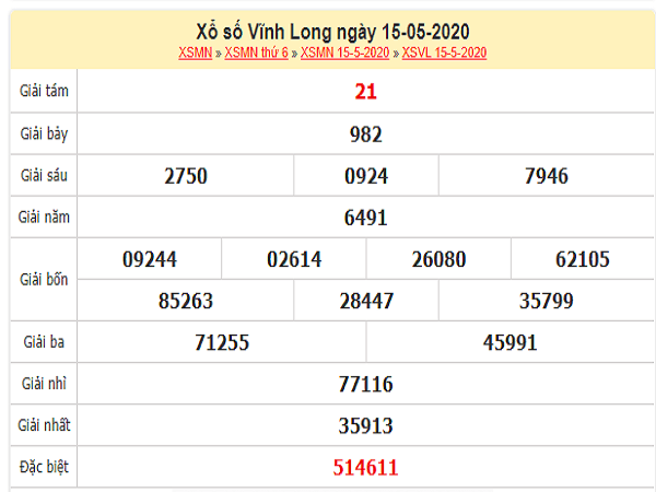 ket-qua-xo-so-Vinh-Long-ngay-15-5-2020-min