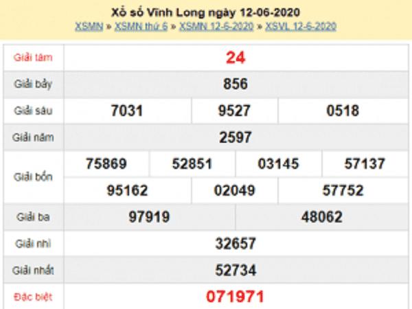 Bảng KQXSVL- Nhận định  xổ số vĩnh long ngày 19/06 chuẩn