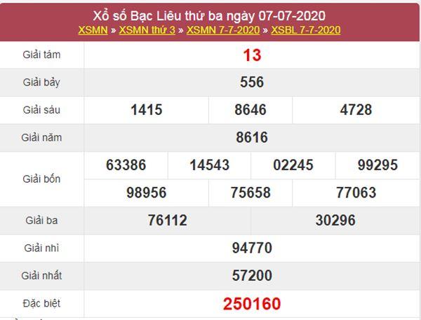 Thống kê XSBL 14/7/2020 chốt KQXS Bạc Liêu thứ 3
