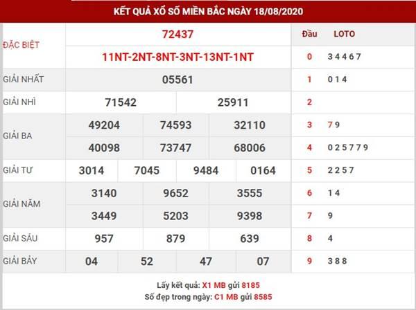 Thống kê kết quả XSMB thứ 4 ngày 19-8-2020