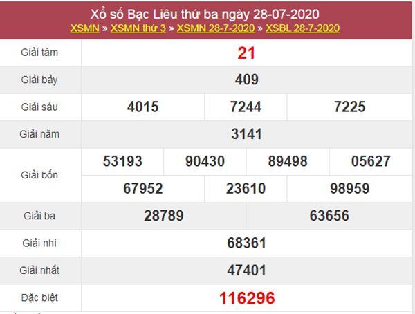 Dự đoán XSBL 4/8/2020 chốt KQXS Bạc Liêu thứ 3