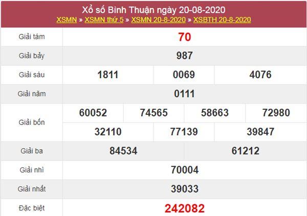 Dự đoán XSBTH 27/8/2020 chốt KQXS Bình Thuận thứ 5