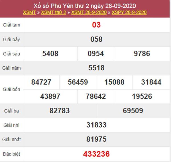 Phân tích XSPY 5/10/2020 chốt KQXS Phú Yên thứ 2