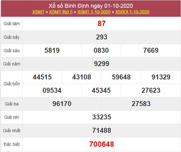 Thống kê XSBDI 8/10/2020 chốt số Bình Định thứ 5 cực chuẩn
