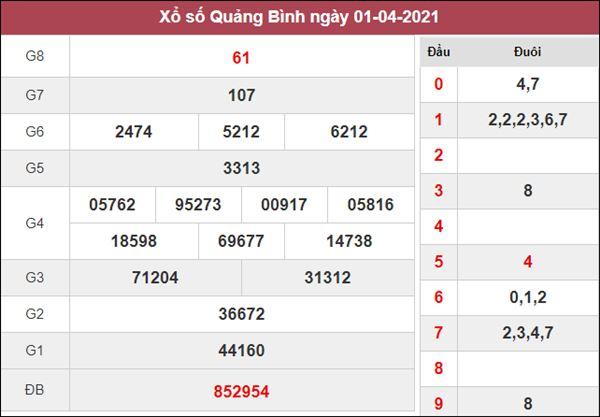Nhận định KQXS Quảng Bình 8/4/2021 thứ 5 cùng chuyên gia