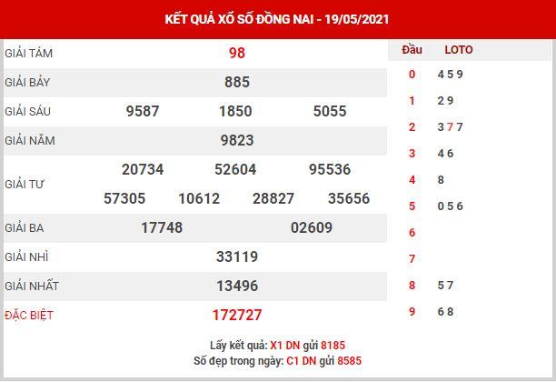 Phân tích XSDN ngày 26/5/2021 - Phân tích KQXS Đồng Nai thứ 4
