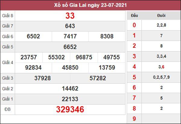 Phân tích SXGL 30/7/2021 thứ 6 chốt lô VIP siêu chuẩn