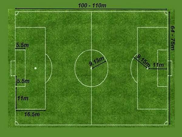 Kích thước sân bóng đá 11 người tiêu chuẩn FIFA 2021 là bao nhiêu?