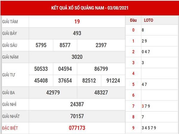 Thống kê xổ số Quảng Nam thứ 3 ngày 11/8/2021
