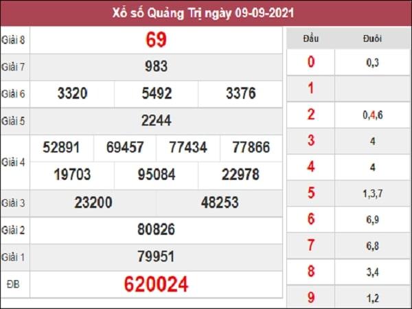 Dự đoán XSQT 16-09-2021
